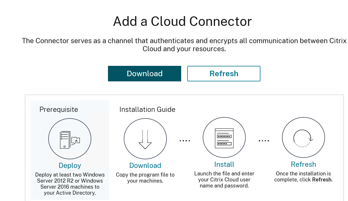 Add a Cloud Connector  The Connector serves as a channel that authenticates and encrypts all communication between Citrix  Cloud and your resources.  Prerequisite  Deploy  Deploy at least two Windows  Server 2012 R2 or Windows  Server 2016 machines to  your Active Directory.  Download  Installation Guide  Download  Copy the program file to  your machines.  Refresh  Install  Launch the file and enter  your Citrix Cloud user  name and password.  Refresh  Once the installation is  complete, click Refresh.