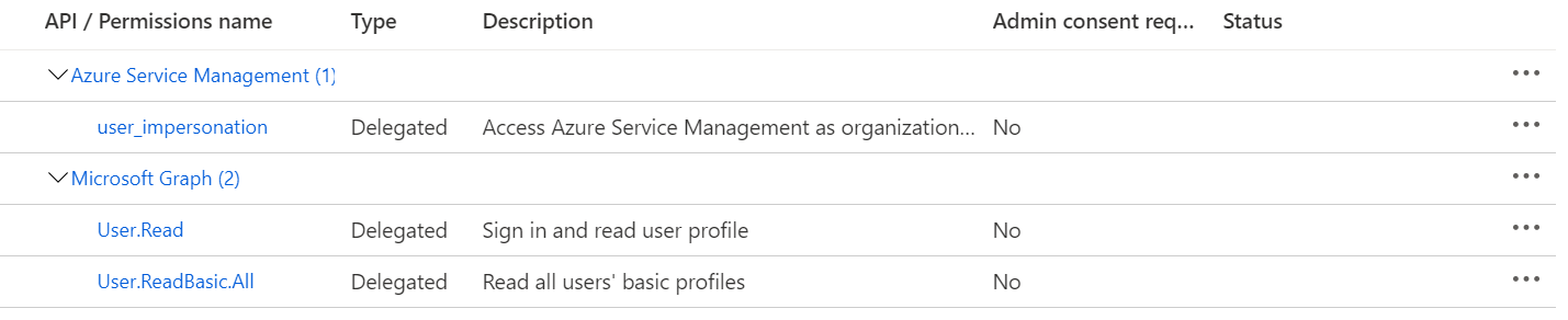 API / permissions name  V Azure Service Management (I:  user_impersonation  v Microsoft Graph (2)  User.Read  user.ReadBasic.A11  Delegated  Delegated  Delegated  Access Azure Service Management as organization...  Sign in and read user profile  Read all users' basic profiles  Admin consent req...  No  No  No  Status