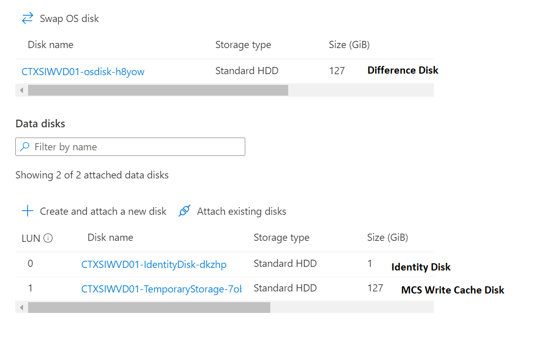 Swap OS disk  Disk name  CTXSIWVDOI -osdisk-h8yow  Data disks  P Filter by name  Showing 2 of 2 attached data disks  Storage type  Standard HDD  Size (GiB)  127  + Create and attach a new disk Attach existing disks  LUN O  Disk name  CTXSIWVDOI  CTXSIWVDOI  -IdentityDisk-dkzhp  -TemporaryStorage-70i  Storage type  Standard HDD  Standard HDD  Difference Disk  Size (GiB)  Identity Disk  127  MCS write cache Disk